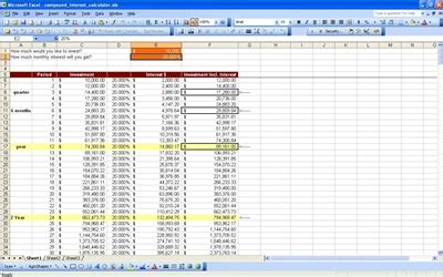 compound interest excel template compound interest table compound interest in excel