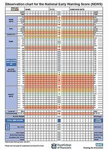 Having one standard hospital 'patient score card' could ...