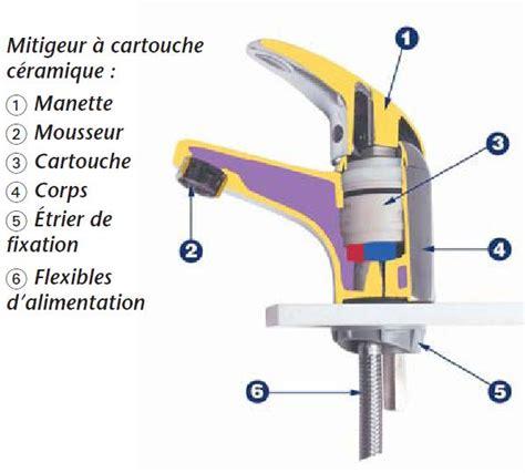 comment demonter un robinet mitigeur de cuisine démonter un mitigeur et le réparer
