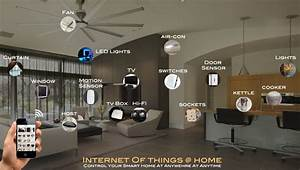 Smart Home Control : iot enabled smart home automation using renewable energy ~ Watch28wear.com Haus und Dekorationen