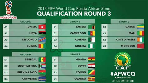usa world cup qualifying table african qualifiers full fixtures all matches 2018 fifa