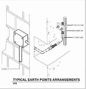 definitions of electrical earthing grounding terms With electrical ground system definitions