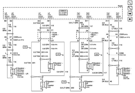 2006 Gmc Envoy Bose Stereo Wiring Diagram by 2004 Gmc Envoy Stereo Wiring Diagram Imageresizertool