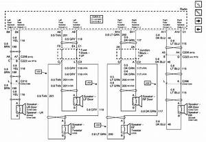 2003 Gmc Envoy Radio Wiring Diagram