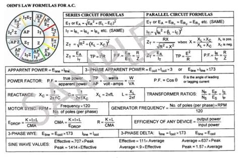 Ohm Law Formula Card Radio Stuff Codes Charts