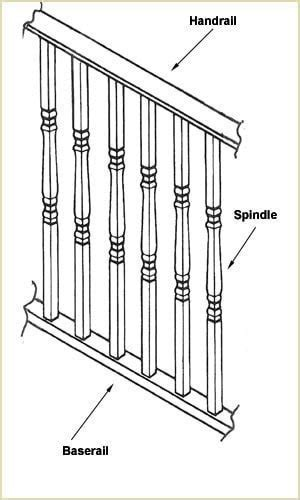 Definition Banister by Staircase Glossary