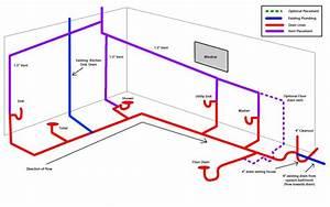 Foundation Waterproofing For A Full Depth Basement Floor