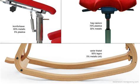Sedia A Forma Di Sedere Come Scegliere La Poltrona Anatomica Corretta