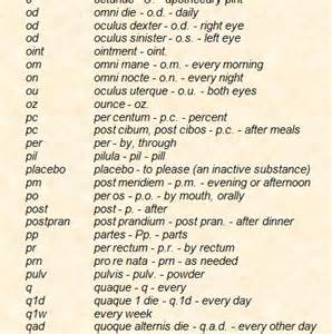 Greek and Latin Word Meaning