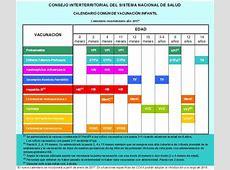 Entra en vigor el nuevo calendario de vacunas Mamás y