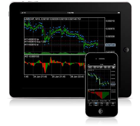 mt4 ios mobile trading with metatrader 4 forex trading as it