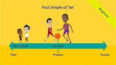 Tense Past Simple Were Esl Grammar English