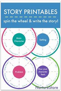 Story Writing For Kids Printable Story Spinner