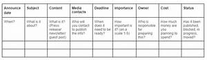 5 Media Plan Free Templates To Save Your Time