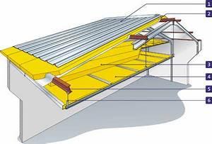 Bac Acier Isolé Prix : isolation toiture bac acier images ~ Dailycaller-alerts.com Idées de Décoration