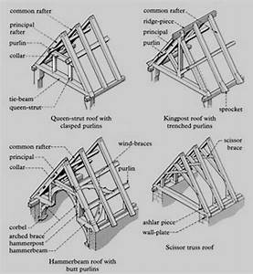 timber roof construction english words for the roof With truss diagram parts of a truss pictures to pin on pinterest