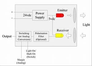 Pnp 24v Wiring Diagrams For Eyes Photo