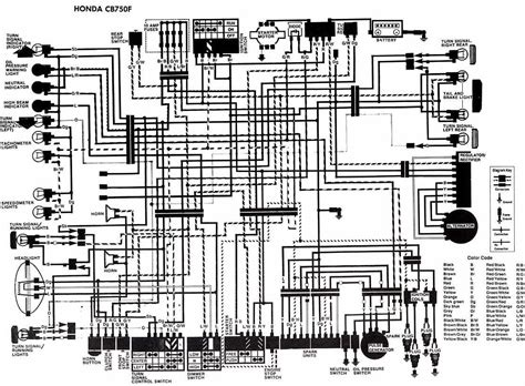 electrical wiring diagram of honda cb750f circuit wiring diagrams