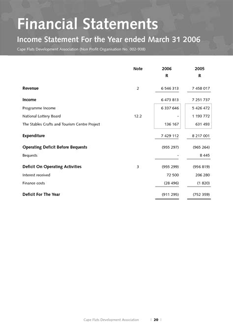profit financial statement template saupimmel