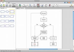 Aplicaciones Para Crear Diagramas De Flujo
