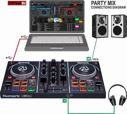 Dj Numark Mix Party Setup Hardware Virtual