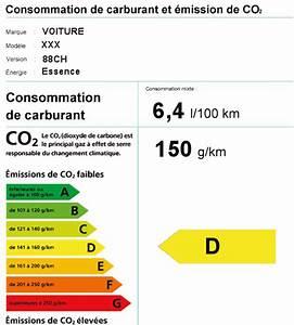 Etiquette Energie Voiture : ah la voiture blog scientifique technologique environnemental et politique de nicolas hahn ~ Medecine-chirurgie-esthetiques.com Avis de Voitures