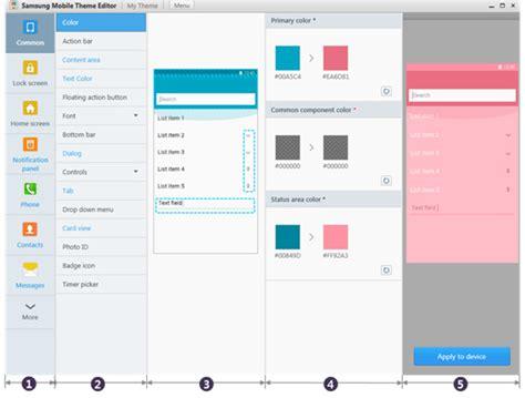 themes   designed   prior software development