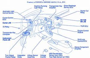 Toyota Matrix 2006 Under The Dash Fuse Box  Block Circuit Breaker Diagram  U00bb Carfusebox