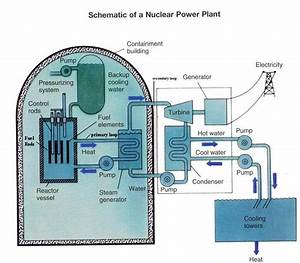 Hydroelectric Power Plant Schematic Diagram