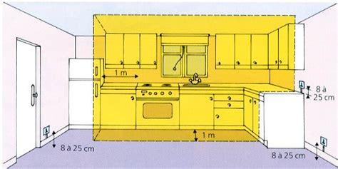 hauteur des prises dans une cuisine destockage noz industrie alimentaire
