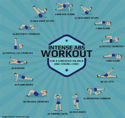 Best Ab by Best Ab Workouts Top 20 Abs Exercises You Must Try In 2017