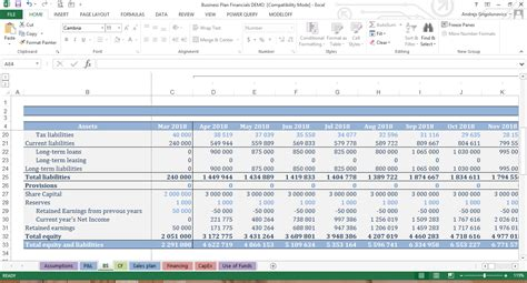 business plan financials cfotemplatescom