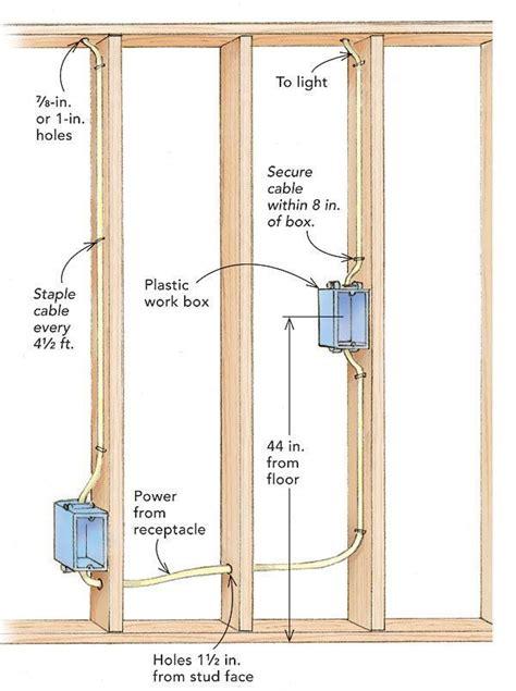 How Wire Switch Box Nature Architecture Zero