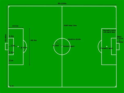 Gambar Dan Ukuran Lapangan Sepak Bola Nasional