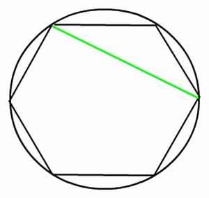Auflagerreaktion Berechnen : sehne sechseck kreissehne berechnen mathelounge ~ Themetempest.com Abrechnung