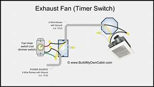 Bathroom Exhaust Fan Timer Switch Bath Fans Bathroom