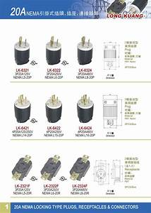 Nema Standard Plugs And Receptacles  Porcelain Knife Switch