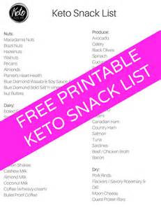 Ketosis Snacks Stay Full Stay In Ketosis • Keto Size Me