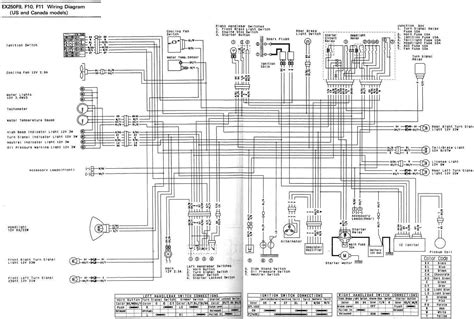 ninja250 riders club topic review 1992 ex250 electrical schematic