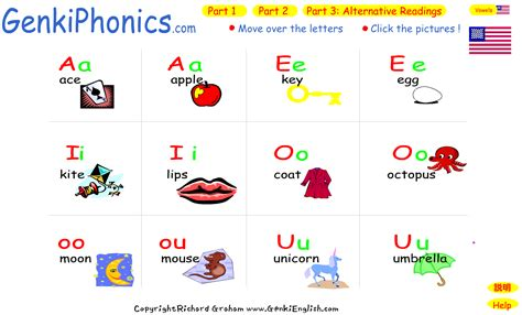 Vowels For Kids  Wwwpixsharkcom  Images Galleries With A Bite
