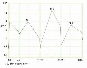 Windom Wiring Diagram