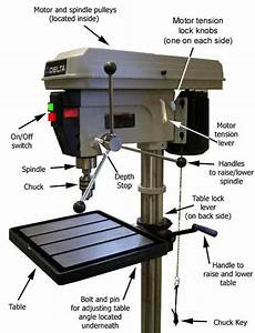 Best Drill Press Reviews 2016