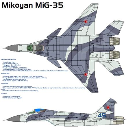 Mikoyan Mig-35 By Bagera3005 On Deviantart