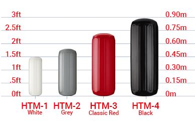 Boat Fender Sizes by Htm Series Through Middle Boat Fender Boat Fenders
