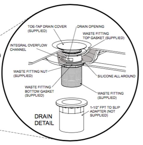 tub drain solution terry love plumbing remodel diy