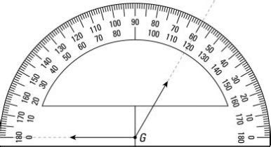 printable protractor     ruler