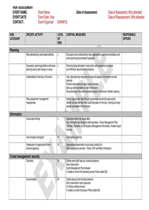 restaurant risk assessment forms