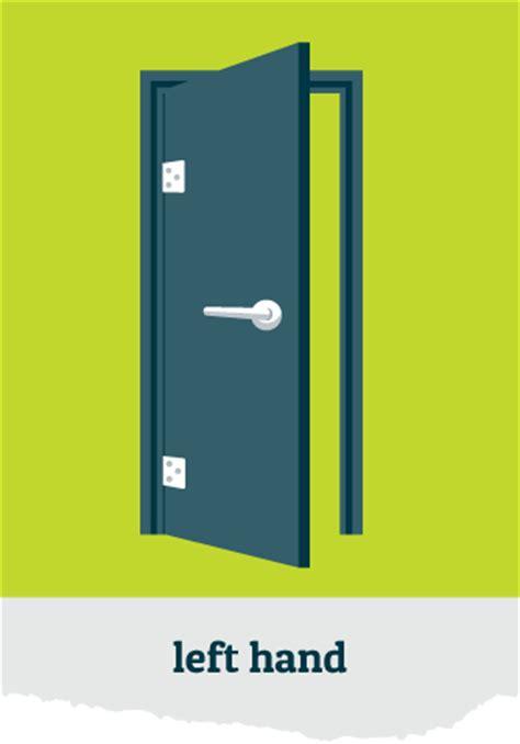 determine door swing determining door handing for door locksets unhinge