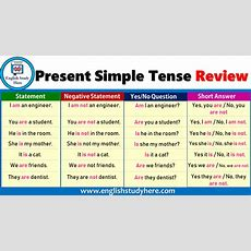 Tenses Archives  Page 4 Of 8  English Study Here