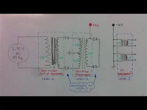 Energy Update New Ray Transformer Inside The